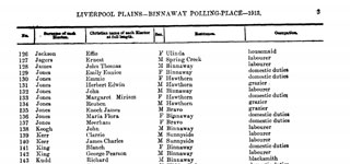 Electoral Roll - 1913 - Liverpool Plains, NSW